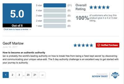 ReviewTrust Ecommerce Display